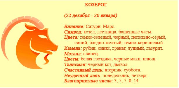 Гороскоп на 2017 год по знакам зодиака и по году рождения - Козерог