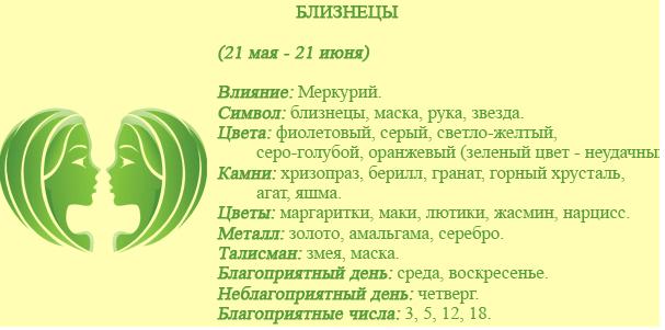 Гороскоп на 2017 год по знакам зодиака и по году рождения — Близнецы