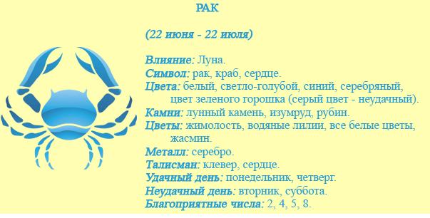 гороскоп на 2017 год по знакам зодиака и по году рождения для Раков