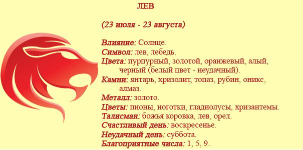 Гороскоп на 2017 год по знакам зодиака и по году рождения лев